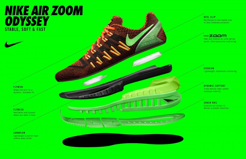c3abb58e Fa15_RN_Odyssey_M_014_native_600 FA15_ODYSSEY_8.1_M_original. Nike Air ...